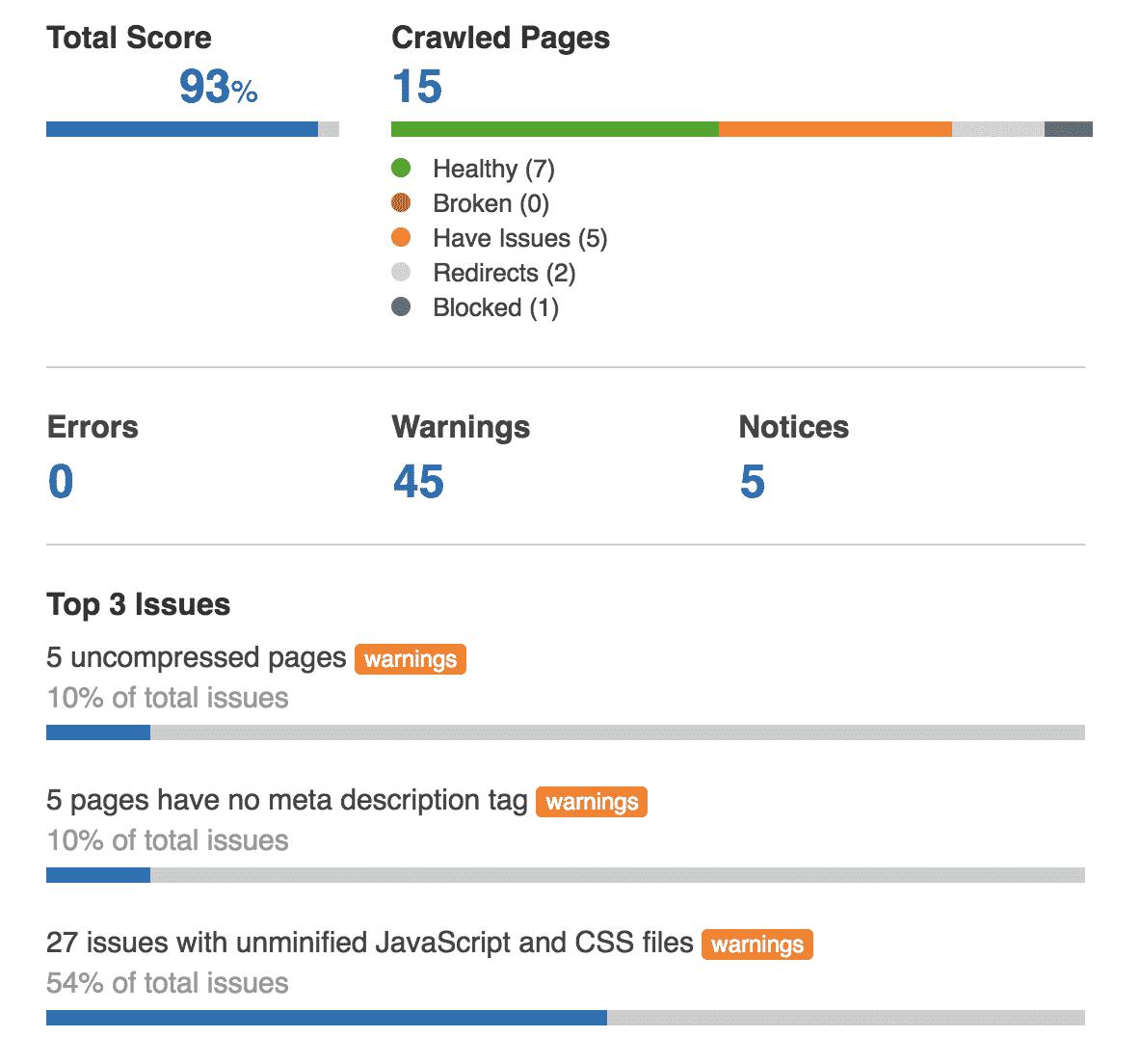 Free SEO Report Screenshot